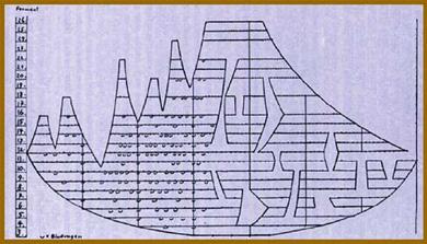 partition musique electronique